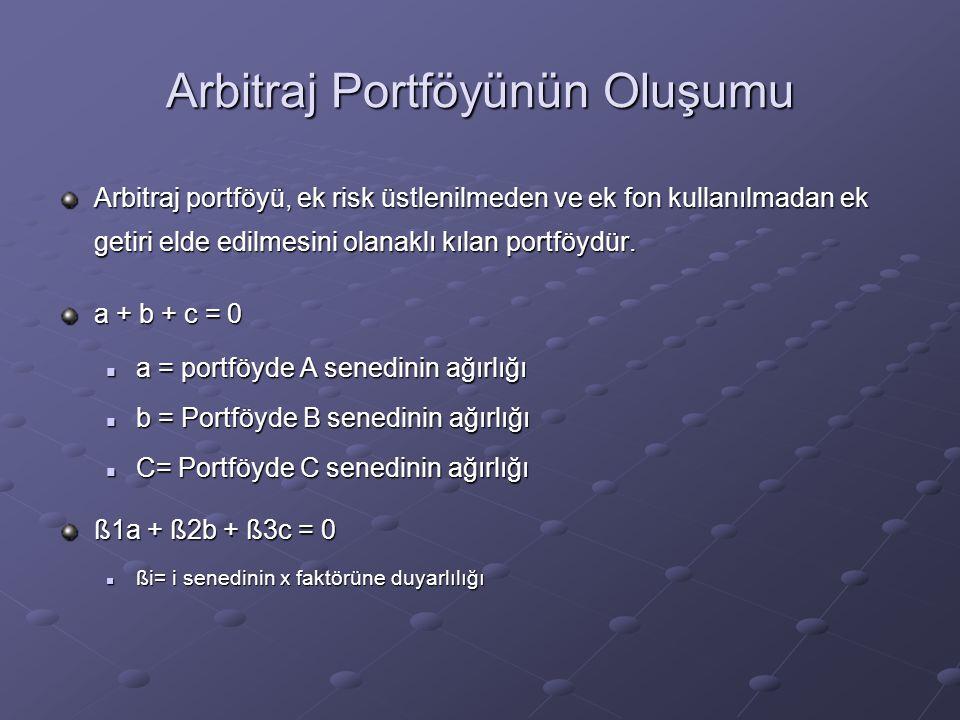 Arbitraj Portföyünün Oluşumu Arbitraj portföyü, ek risk üstlenilmeden ve ek fon kullanılmadan ek getiri elde edilmesini olanaklı kılan portföydür. a +