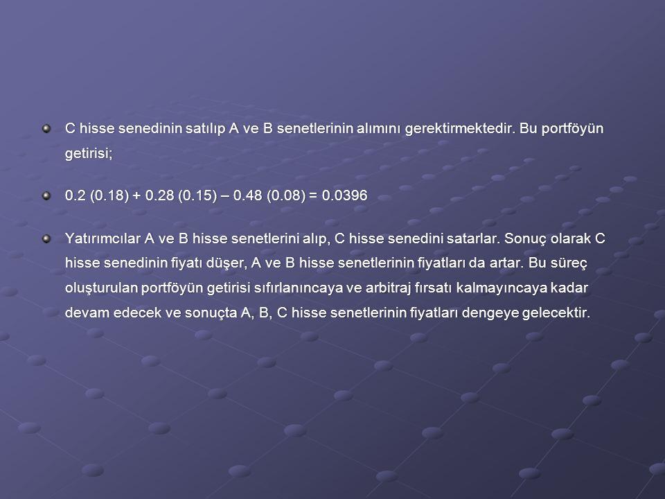 C hisse senedinin satılıp A ve B senetlerinin alımını gerektirmektedir. Bu portföyün getirisi; 0.2 (0.18) + 0.28 (0.15) – 0.48 (0.08) = 0.03960.2 (0.1