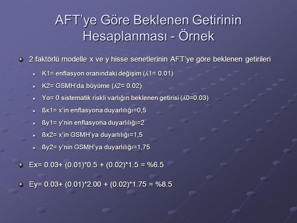 AFT'ye Göre Beklenen Getirinin Hesaplanması - Örnek 2 faktörlü modelle x ve y hisse senetlerinin AFT'ye göre beklenen getirileri K1= enflasyon oranınd