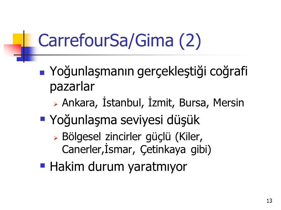 13 CarrefourSa/Gima (2) Yoğunlaşmanın gerçekleştiği coğrafi pazarlar  Ankara, İstanbul, İzmit, Bursa, Mersin  Yoğunlaşma seviyesi düşük  Bölgesel z