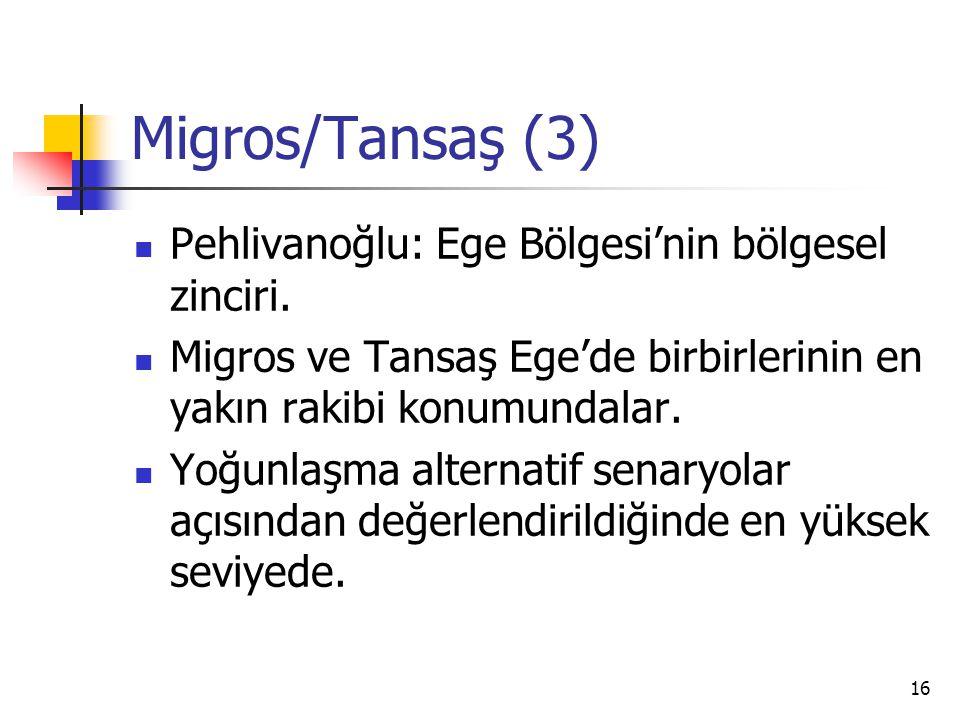 16 Migros/Tansaş (3) Pehlivanoğlu: Ege Bölgesi'nin bölgesel zinciri. Migros ve Tansaş Ege'de birbirlerinin en yakın rakibi konumundalar. Yoğunlaşma al
