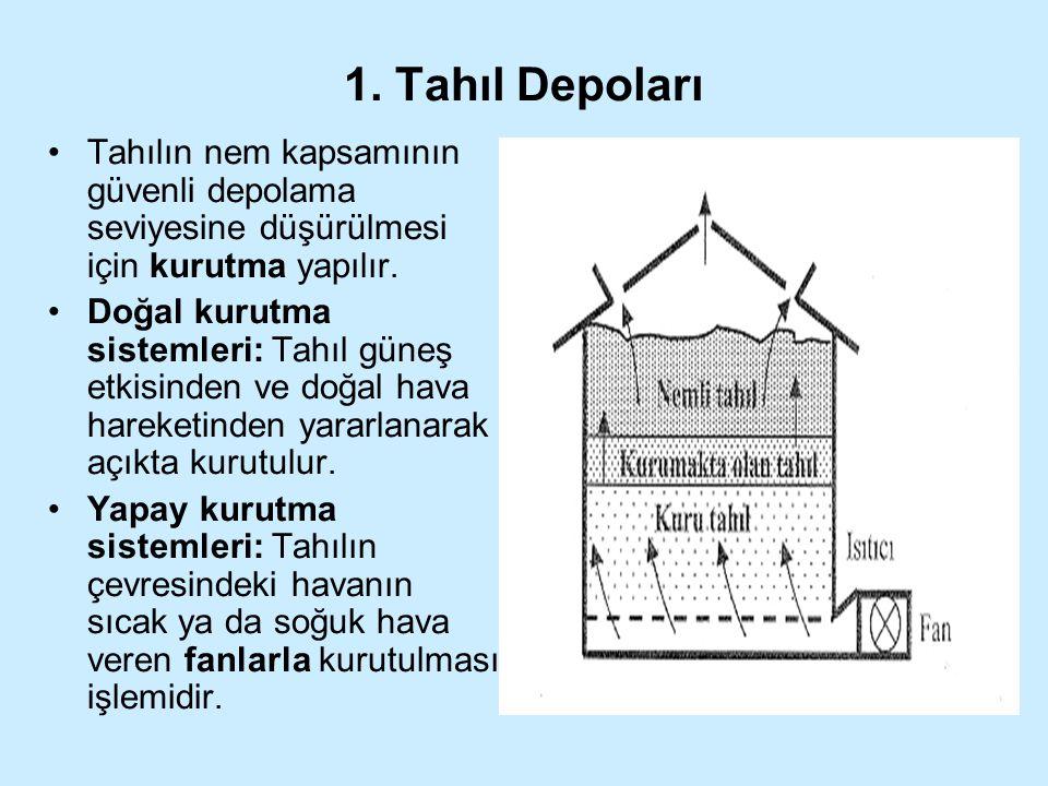 1. Tahıl Depoları Tahılın nem kapsamının güvenli depolama seviyesine düşürülmesi için kurutma yapılır. Doğal kurutma sistemleri: Tahıl güneş etkisinde