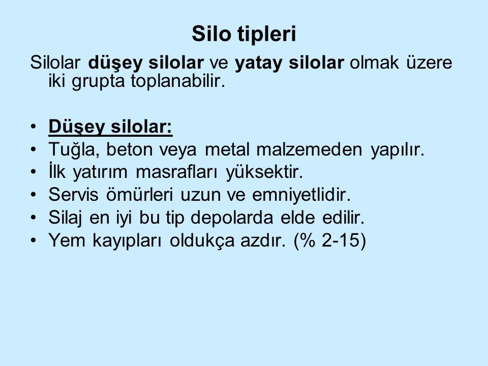Silo tipleri Silolar düşey silolar ve yatay silolar olmak üzere iki grupta toplanabilir. Düşey silolar: Tuğla, beton veya metal malzemeden yapılır. İl