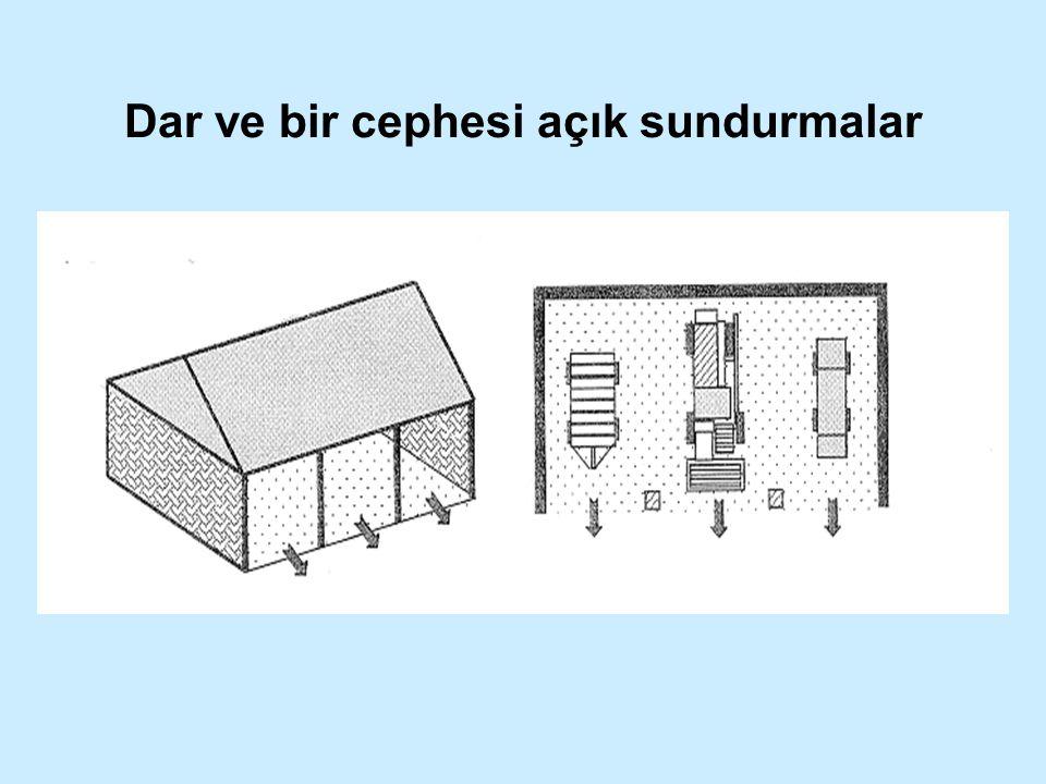 Silo tipleri 7-10 m çapında büyük silolar inşa edilebilir.