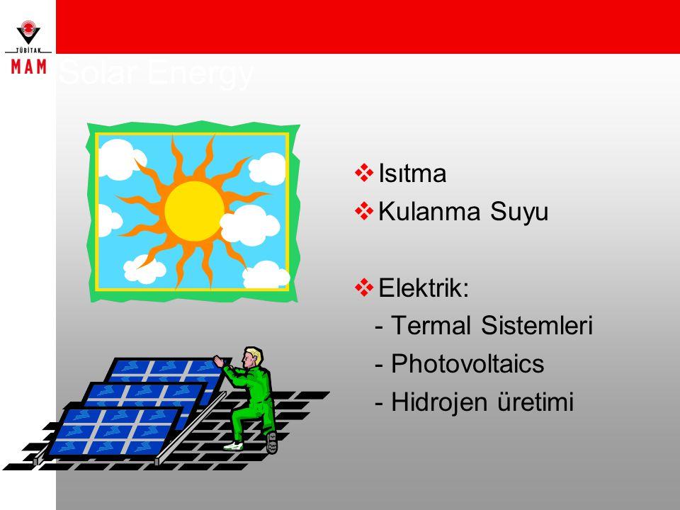 Solar Energy  Isıtma  Kulanma Suyu  Elektrik: - Termal Sistemleri - Photovoltaics - Hidrojen üretimi