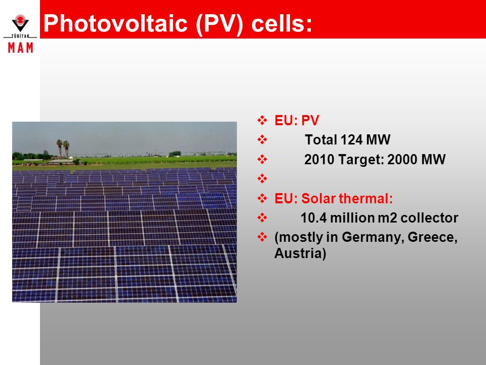 Photovoltaic (PV) cells:  EU: PV  Total 124 MW  2010 Target: 2000 MW   EU: Solar thermal:  10.4 million m2 collector  (mostly in Germany, Greec