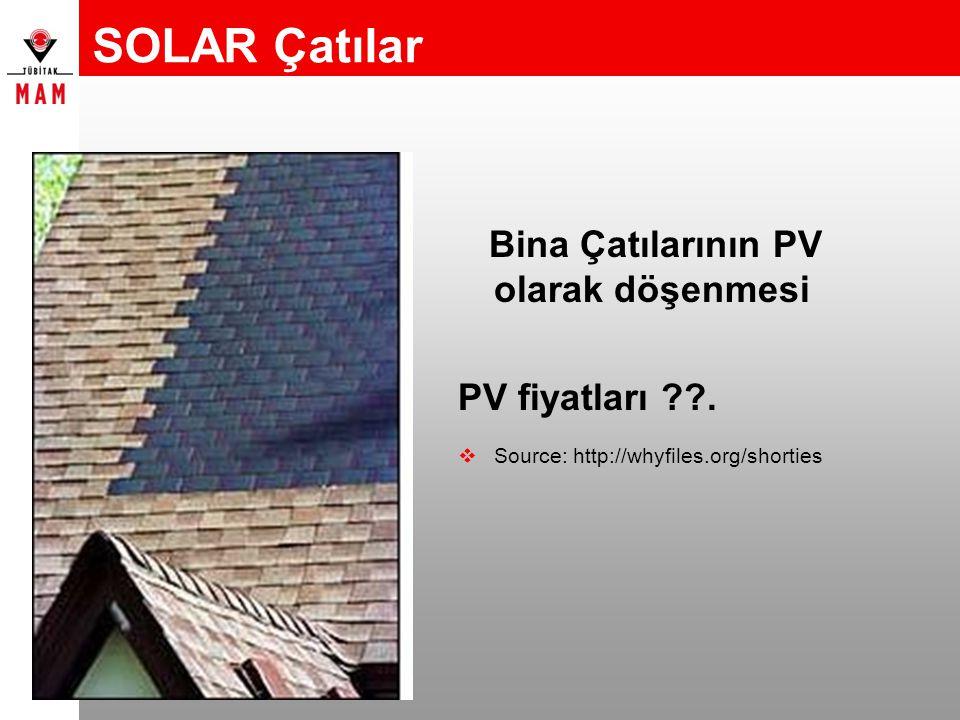 SOLAR Çatılar Bina Çatılarının PV olarak döşenmesi PV fiyatları ??.  Source: http://whyfiles.org/shorties