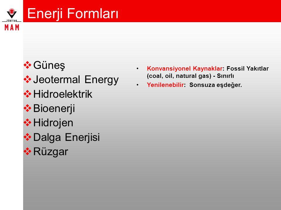 Enerji Formları  Güneş  Jeotermal Energy  Hidroelektrik  Bioenerji  Hidrojen  Dalga Enerjisi  Rüzgar Konvansiyonel Kaynaklar: Fossil Yakıtlar (