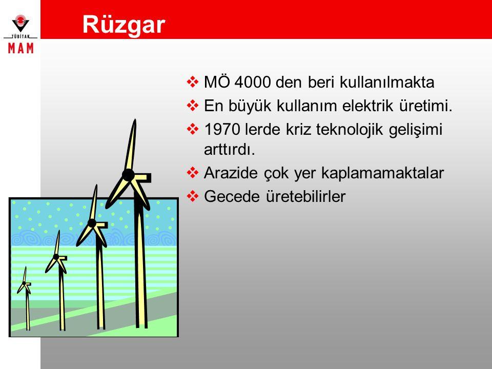 Rüzgar  MÖ 4000 den beri kullanılmakta  En büyük kullanım elektrik üretimi.  1970 lerde kriz teknolojik gelişimi arttırdı.  Arazide çok yer kaplam