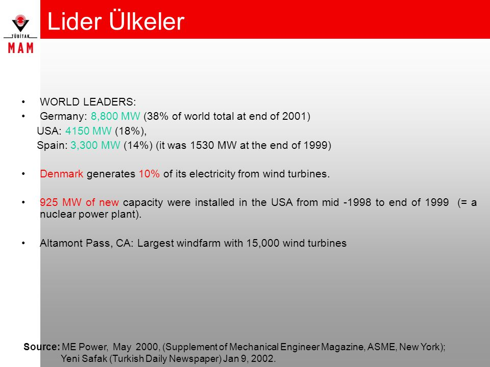 Lider Ülkeler Source: ME Power, May 2000, (Supplement of Mechanical Engineer Magazine, ASME, New York); Yeni Safak (Turkish Daily Newspaper) Jan 9, 20