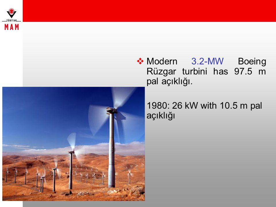  Modern 3.2-MW Boeing Rüzgar turbini has 97.5 m pal açıklığı.  1980: 26 kW with 10.5 m pal açıklığı 