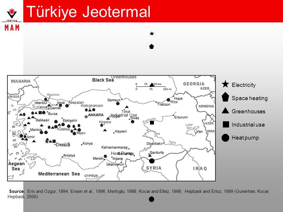 Türkiye Jeotermal Electricity Space heating Greenhouses Industrial use Heat pump Greenhouses Industrial Use Heat Pump Source: Eris and Ozgur, 1994; Er