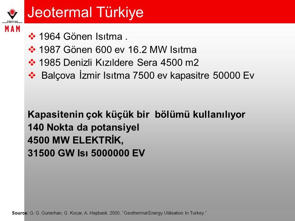 Jeotermal Türkiye  1964 Gönen Isıtma.  1987 Gönen 600 ev 16.2 MW Isıtma  1985 Denizli Kızıldere Sera 4500 m2  Balçova İzmir Isıtma 7500 ev kapasit
