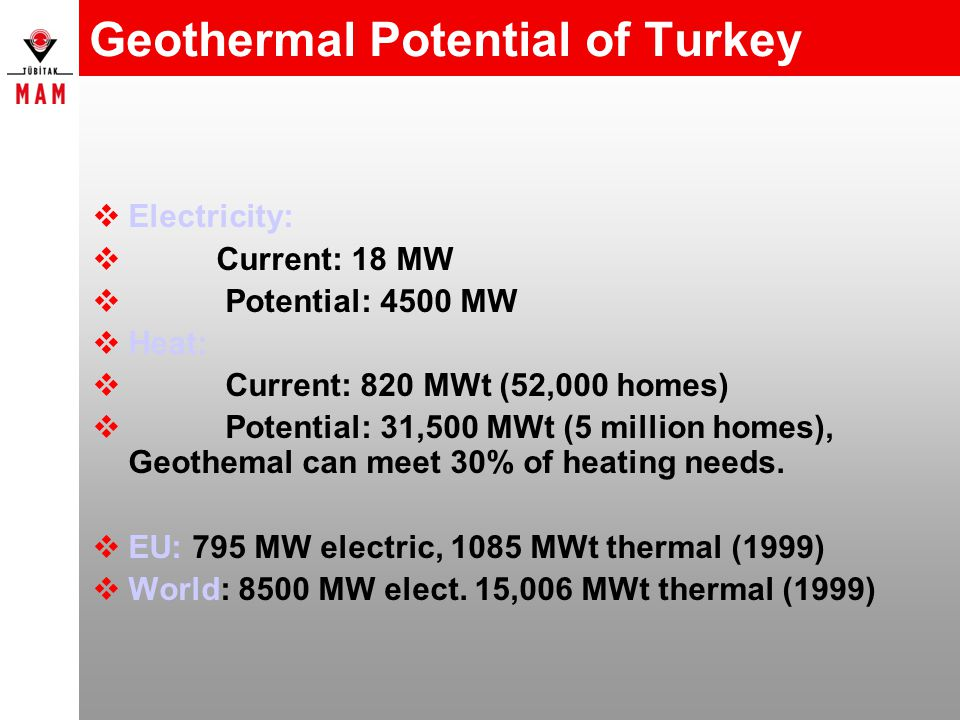Geothermal Potential of Turkey  Electricity:  Current: 18 MW  Potential: 4500 MW  Heat:  Current: 820 MWt (52,000 homes)  Potential: 31,500 MWt