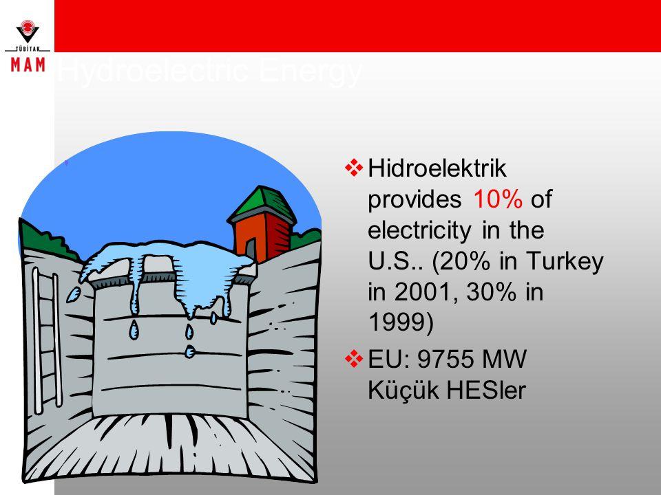 Hydroelectric Energy  Hidroelektrik provides 10% of electricity in the U.S.. (20% in Turkey in 2001, 30% in 1999)  EU: 9755 MW Küçük HESler