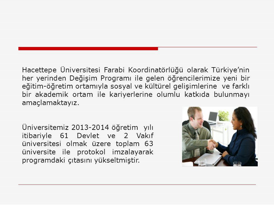 Hacettepe Üniversitesi Farabi Koordinatörlüğü olarak Türkiye'nin her yerinden Değişim Programı ile gelen öğrencilerimize yeni bir eğitim-öğretim ortam