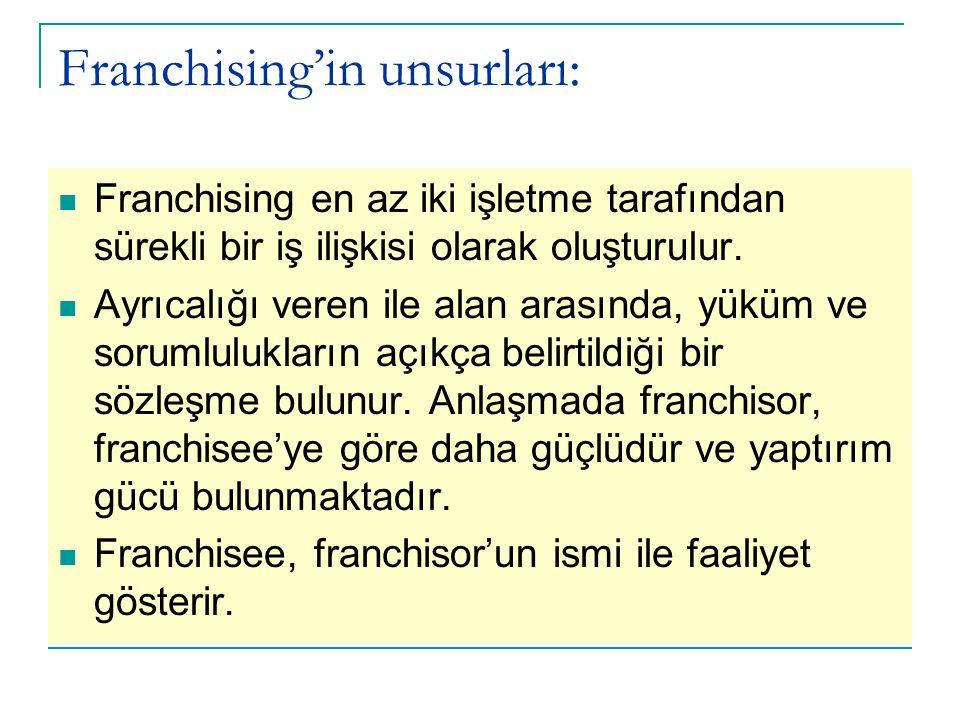 Franchising'in unsurları: Franchising en az iki işletme tarafından sürekli bir iş ilişkisi olarak oluşturulur. Ayrıcalığı veren ile alan arasında, yük