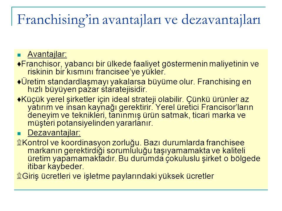 Franchising'in avantajları ve dezavantajları Avantajlar: ♦Franchisor, yabancı bir ülkede faaliyet göstermenin maliyetinin ve riskinin bir kısmını fran