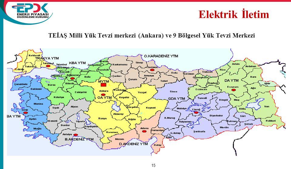15 Elektrik İletim TEİAŞ Milli Yük Tevzi merkezi (Ankara) ve 9 Bölgesel Yük Tevzi Merkezi