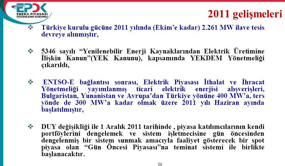 """ Türkiye kurulu gücüne 2011 yılında (Ekim'e kadar) 2.261 MW ilave tesis devreye alınmıştır,  5346 sayılı """"Yenilenebilir Enerji Kaynaklarından Elektr"""