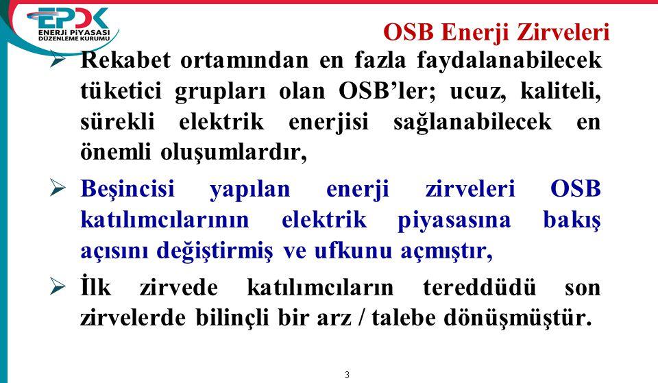  Türkiye'de tüzel kişilik kazanmış, mevcut veya kuruluş aşamasında yaklaşık 264 adet OSB bulunmakta ve bunların 137 adeti OSBÜK üyesidir ve Kasım 2011 ayı itibarıyla 135 OSB'ye Kurul Kararı (EPDK) ile OSB Dağıtım Lisansı verilmiştir.