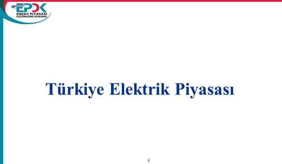 Türkiye Elektrik Piyasası 6
