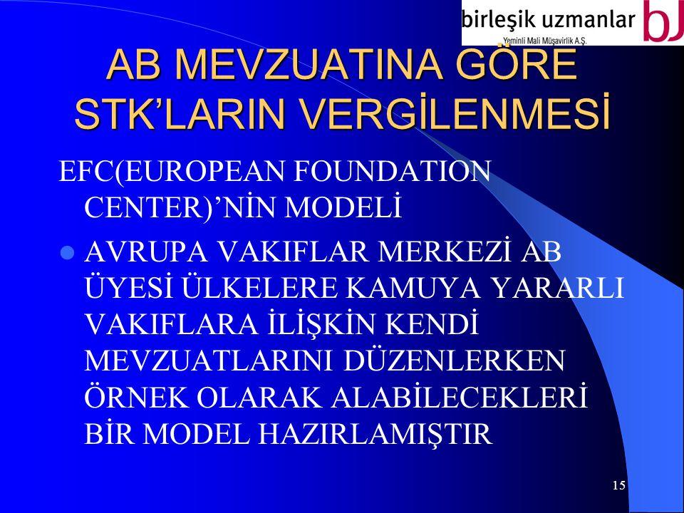 15 AB MEVZUATINA GÖRE STK'LARIN VERGİLENMESİ EFC(EUROPEAN FOUNDATION CENTER)'NİN MODELİ AVRUPA VAKIFLAR MERKEZİ AB ÜYESİ ÜLKELERE KAMUYA YARARLI VAKIF