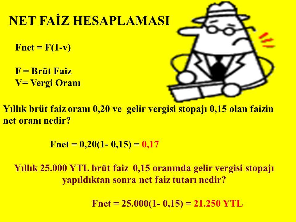 NET FAİZ HESAPLAMASI Fnet = F(1-v) F = Brüt Faiz V= Vergi Oranı Yıllık brüt faiz oranı 0,20 ve gelir vergisi stopajı 0,15 olan faizin net oranı nedir.