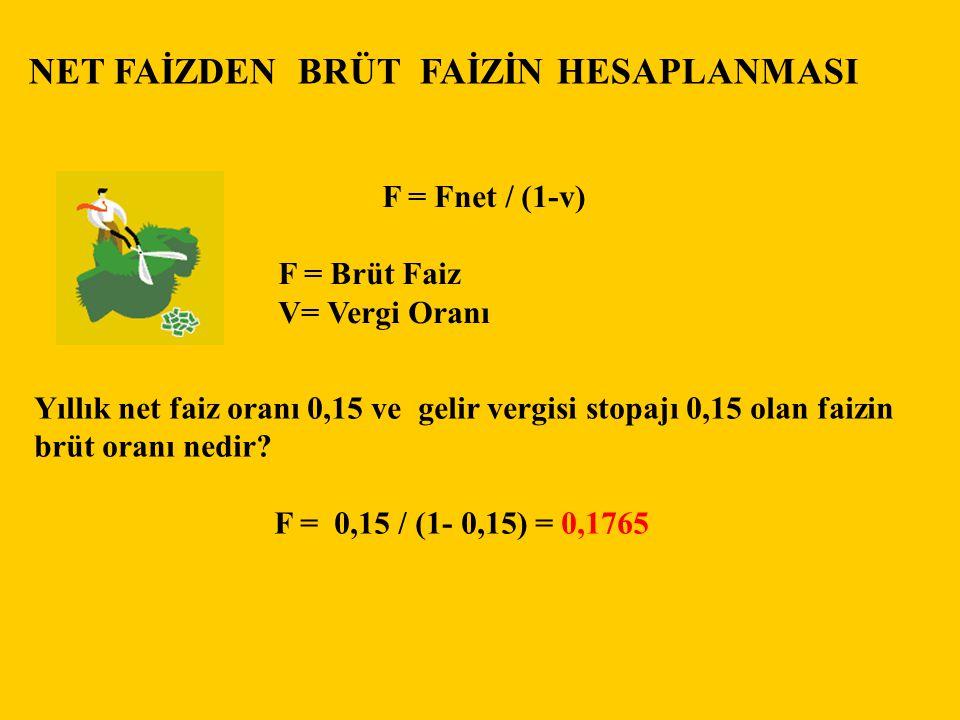 NET FAİZDEN BRÜT FAİZİN HESAPLANMASI F = Fnet / (1-v) F = Brüt Faiz V= Vergi Oranı Yıllık net faiz oranı 0,15 ve gelir vergisi stopajı 0,15 olan faizin brüt oranı nedir.
