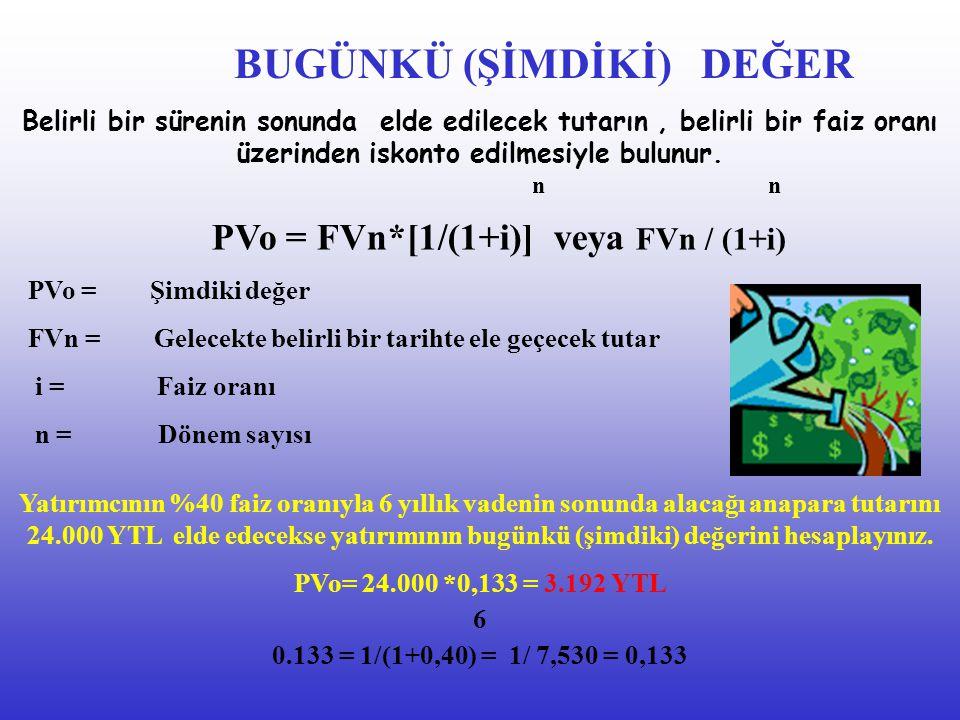 BUGÜNKÜ (ŞİMDİKİ) DEĞER n n PVo = FVn*[1/(1+i)] veya FVn / (1+i) PVo = Şimdiki değer FVn = Gelecekte belirli bir tarihte ele geçecek tutar i = Faiz oranı n = Dönem sayısı Belirli bir sürenin sonunda elde edilecek tutarın, belirli bir faiz oranı üzerinden iskonto edilmesiyle bulunur.
