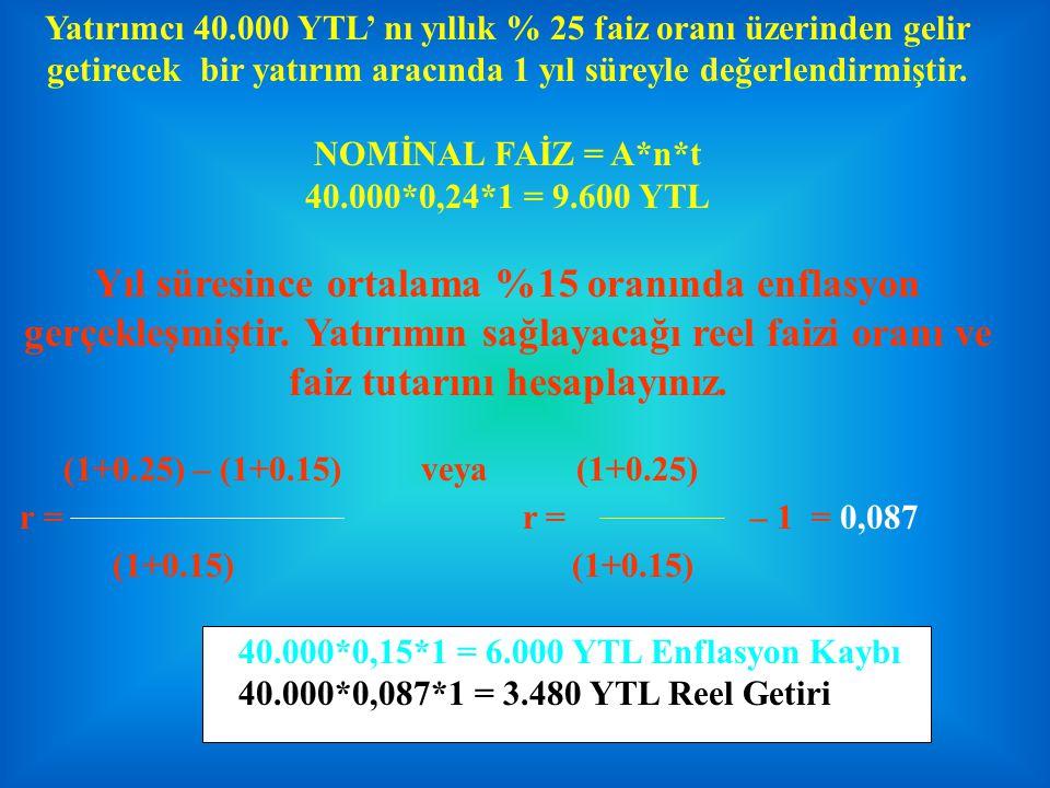 BUGÜNKÜ (ŞİMDİKİ) DEĞER BİR YILDAN KISA SÜRELERDE PVo = FVn /[1+ ((i*n)/36500)] PVo = Şimdiki değer FVn = Gelecekte belirli bir tarihte ele geçecek tutar i = Faiz oranı n = Dönem sayısı Yatırımcının %20 faiz oranıyla 72 günlük vadenin sonunda alacağı anapara tutarını 4.000 YTL elde edecekse yatırımının bugünkü (şimdiki) değerini hesaplayınız.