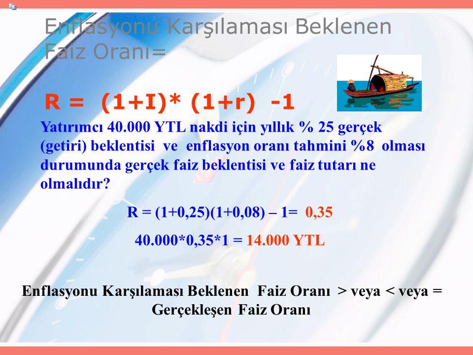 Enflasyonu Karşılaması Beklenen Faiz Oranı= R = (1+I)* (1+r) -1 Yatırımcı 40.000 YTL nakdi için yıllık % 25 gerçek (getiri) beklentisi ve enflasyon oranı tahmini %8 olması durumunda gerçek faiz beklentisi ve faiz tutarı ne olmalıdır.