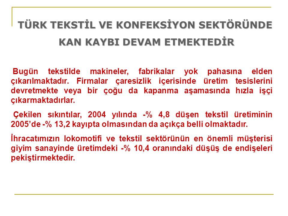 Türkiye'nin lokomotif sektörü tekstilde üretim ve istihdamdaki kan kaybı sosyal huzuru tehdit edecek boyutlara gitmektedir.