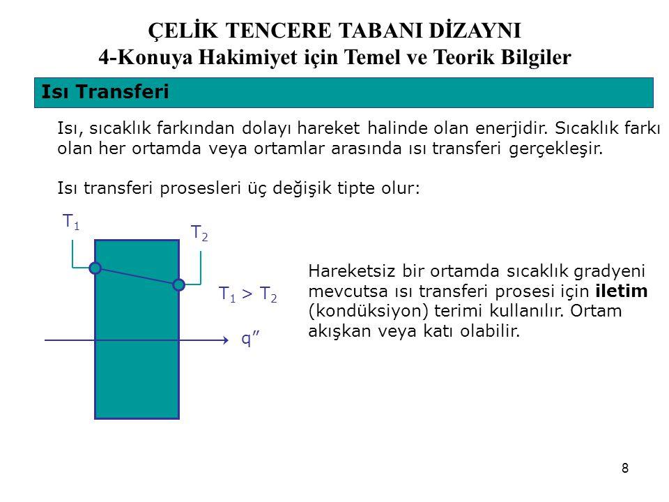 9 Farklı sıcaklıklarda olan bir yüzey ve hareketli bir akışkan arasında olan ısı transferi prosesi taşınım (konveksiyon) terimi ile tanımlanır.