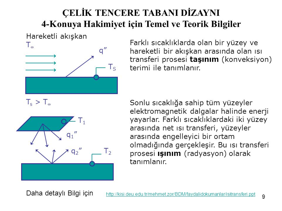 20 8-Sonuçlar ve Değerlendirme ÇELİK TENCERE TABANI DİZAYNI Tencere iç tabanında sıcaklık dağılımı
