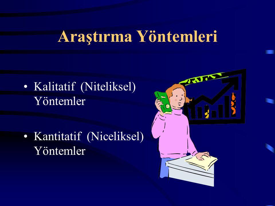 Araştırma Yöntemleri Kalitatif (Niteliksel) Yöntemler Kantitatif (Niceliksel) Yöntemler