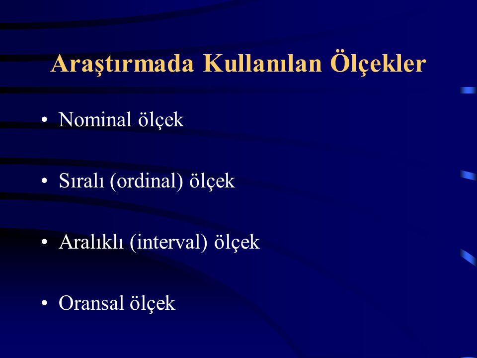 Araştırmada Kullanılan Ölçekler Nominal ölçek Sıralı (ordinal) ölçek Aralıklı (interval) ölçek Oransal ölçek
