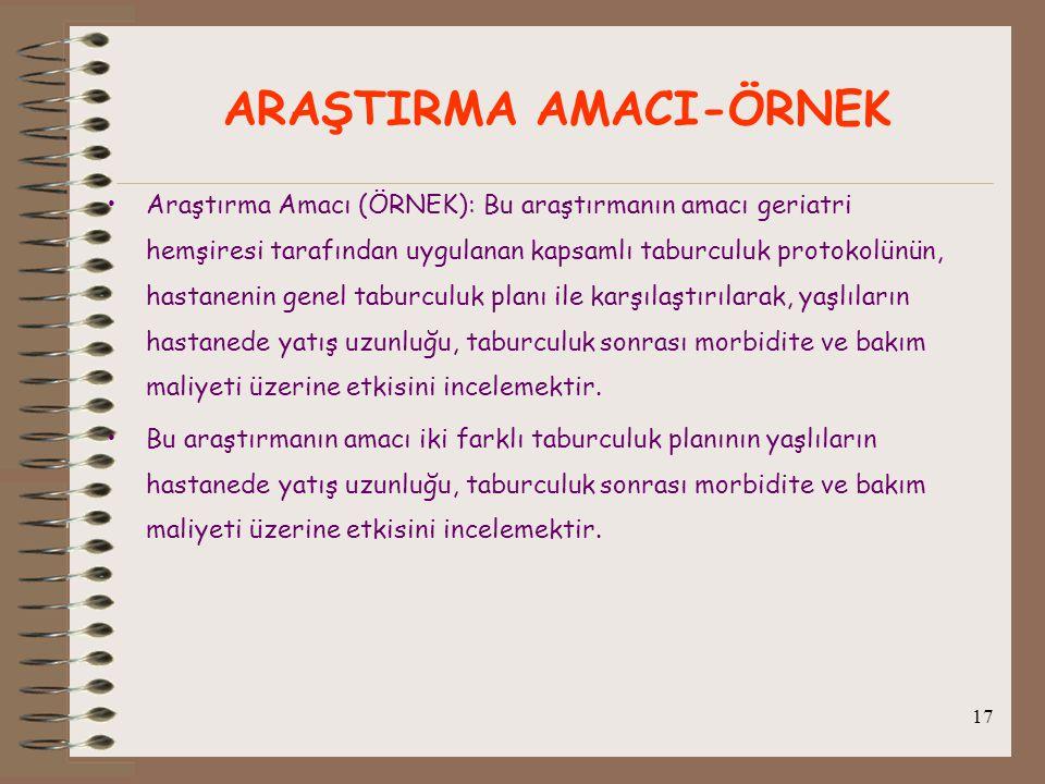 17 ARAŞTIRMA AMACI-ÖRNEK Araştırma Amacı (ÖRNEK): Bu araştırmanın amacı geriatri hemşiresi tarafından uygulanan kapsamlı taburculuk protokolünün, hast