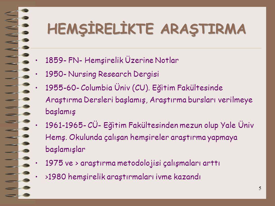 5 1859- FN- Hemşirelik Üzerine Notlar 1950- Nursing Research Dergisi 1955-60- Columbia Üniv (CU). Eğitim Fakültesinde Araştırma Dersleri başlamış, Ara