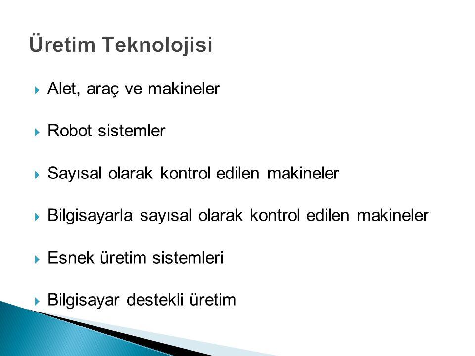  Alet, araç ve makineler  Robot sistemler  Sayısal olarak kontrol edilen makineler  Bilgisayarla sayısal olarak kontrol edilen makineler  Esnek ü