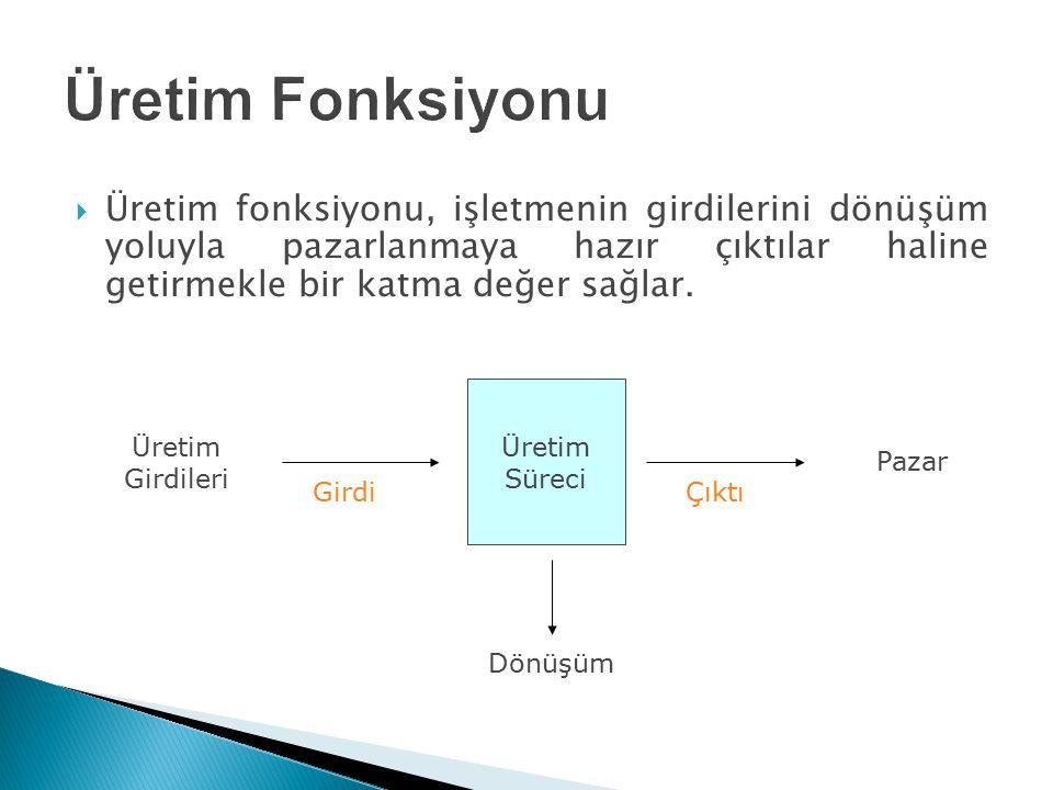  Esnek üretim metodu  Müşteri temelli üretim  Takım (ekip) anlayışı  Tam zamanında üretim sistemi