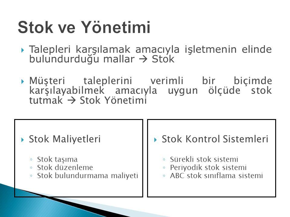  Stok Maliyetleri ◦ Stok taşıma ◦ Stok düzenleme ◦ Stok bulundurmama maliyeti  Stok Kontrol Sistemleri ◦ Sürekli stok sistemi ◦ Periyodik stok siste