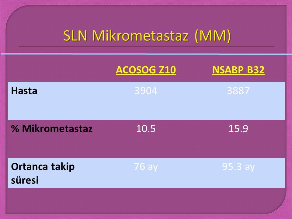 ACOSOG Z10NSABP B32 Hasta39043887 % Mikrometastaz10.515.9 Ortanca takip süresi 76 ay95.3 ay