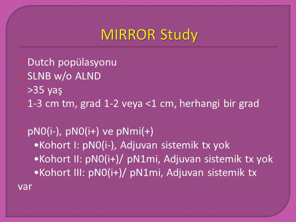  Dutch popülasyonu  SLNB w/o ALND  >35 yaş  1-3 cm tm, grad 1-2 veya <1 cm, herhangi bir grad  pN0(i-), pN0(i+) ve pNmi(+) Kohort I: pN0(i-), Adj