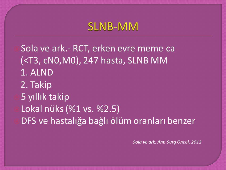  Sola ve ark.- RCT, erken evre meme ca (<T3, cN0,M0), 247 hasta, SLNB MM 1. ALND 2. Takip  5 yıllık takip  Lokal nüks (%1 vs. %2.5)  DFS ve hastal
