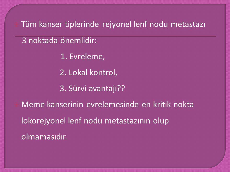  Tüm kanser tiplerinde rejyonel lenf nodu metastazı 3 noktada önemlidir: 1. Evreleme, 2. Lokal kontrol, 3. Sürvi avantajı??  Meme kanserinin evrelem