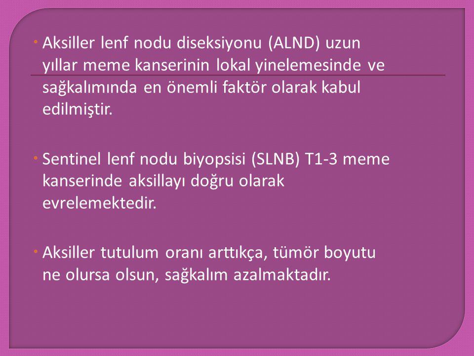  Aksiller lenf nodu diseksiyonu (ALND) uzun yıllar meme kanserinin lokal yinelemesinde ve sağkalımında en önemli faktör olarak kabul edilmiştir.  Se