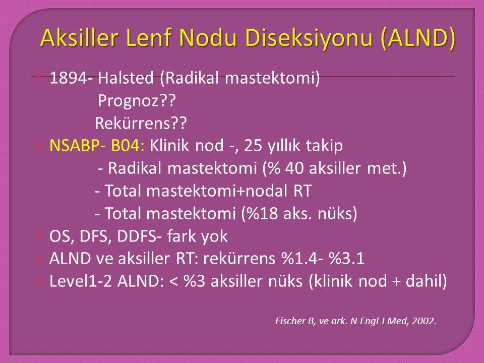  1894- Halsted (Radikal mastektomi) Prognoz?? Rekürrens??  NSABP- B04: Klinik nod -, 25 yıllık takip - Radikal mastektomi (% 40 aksiller met.) - Tot