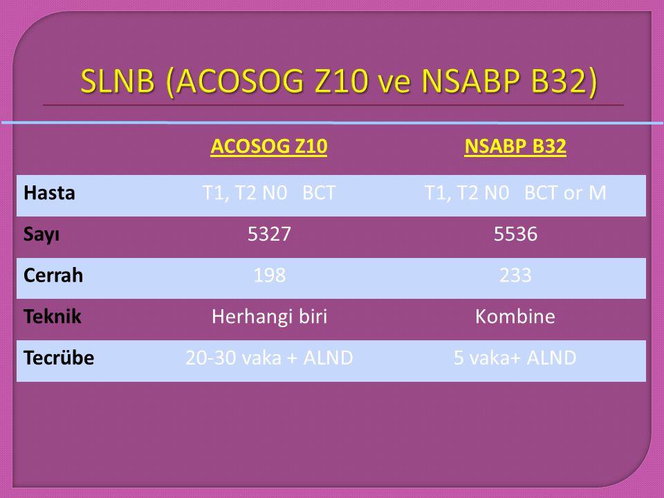 ACOSOG Z10NSABP B32 HastaT1, T2 N0 BCTT1, T2 N0 BCT or M Sayı53275536 Cerrah198233 TeknikHerhangi biriKombine Tecrübe20-30 vaka + ALND5 vaka+ ALND