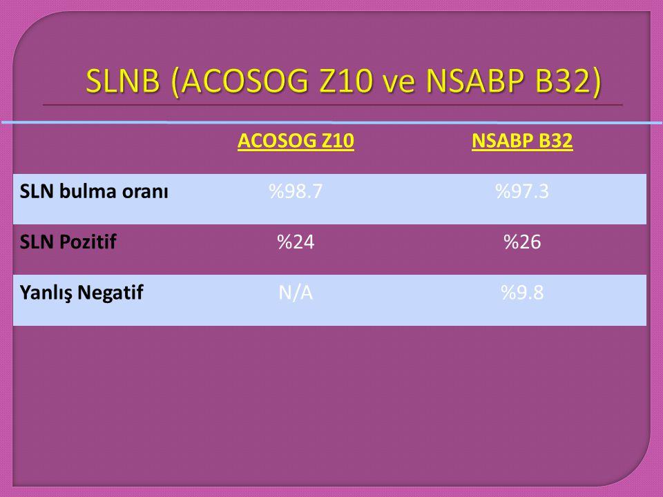 ACOSOG Z10NSABP B32 SLN bulma oranı%98.7%97.3 SLN Pozitif%24%26 Yanlış NegatifN/A%9.8